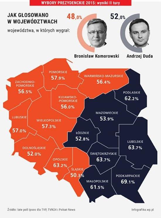 ЦИК Польши подтвердило победу Анджея Дуды