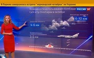 Российский телеканал показал прогноз погоды для бомбардировок в Сирии