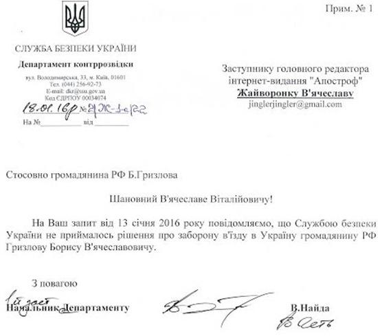 СБУ: Грызлова не объявляли персоной нон грата